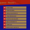 Team Pune to start Player Draft  Selection Sequence in Round One