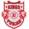 Kings XI Punjab gears up for Champions League Twenty20 2014