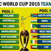 Cricket World Cup 2015 group preview: Australia and New Zealand should be the top two in Group A