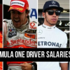 F1 2015 driver salary overview
