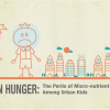 Hidden Hunger: The perils of micro nutrient deficiency among urban kids
