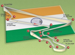 Indian Grand Prix is back on track