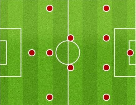COMENTE - O 4-2-3-1 desenhado por Jorginho é o melhor esquema?