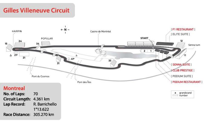 Canadian Grand Prix - Gilles Villeneuve Circuit