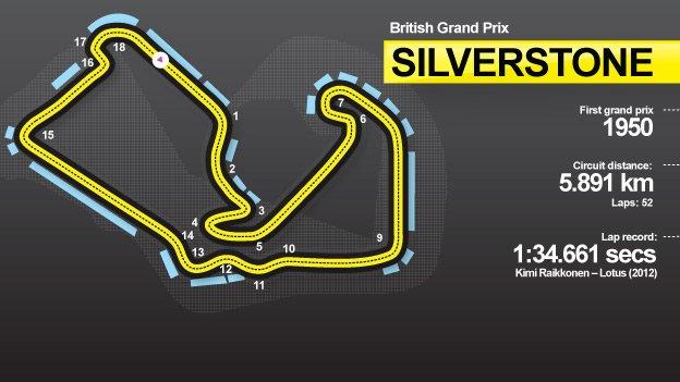 F1 2015: British Grand Prix, Silverstone