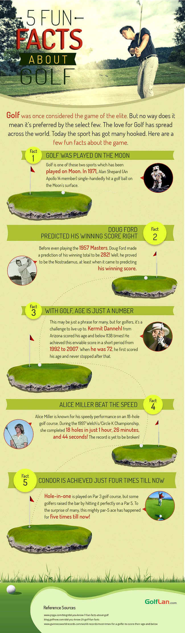 5 fun facts about Golf